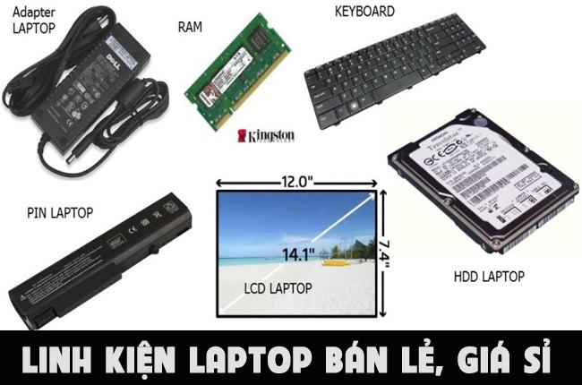 Ứng dụng phần mềm bán hàng có hữu ích gì trong kinh doanh linh kiện máy tính, laptop ?